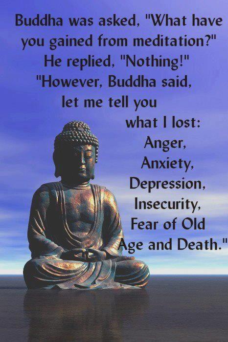 Value of Meditation